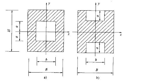 �y�.iy~��[�_图所示a,b两截面其惯性矩的关系是()。A.(Iy)a>(Iy)b,(Iz)a
