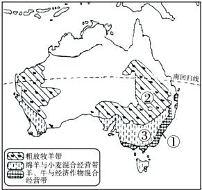 澳大利亚矿产资源图_如图中①②③表示的农牧业区分别是 ()A.粗放牧牛带 粗放 ...