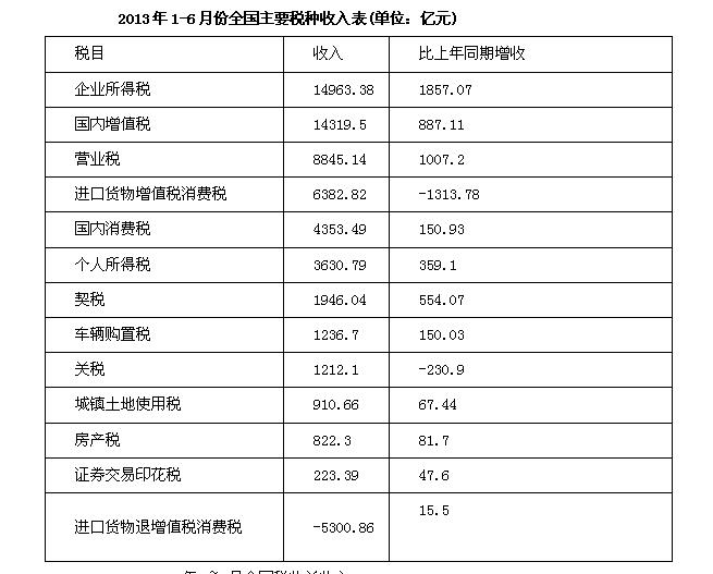 中国城镇人口_2012年中国城镇人口