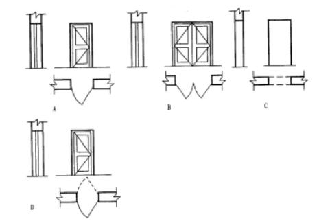 单位建筑电路图
