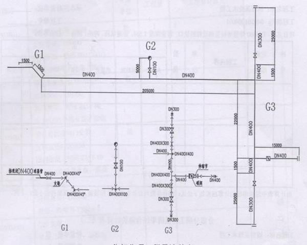 该工程按进行应规定工程量图纸招标,测量商铺出中山市咨询清单单位图片