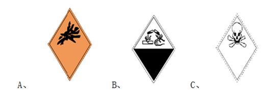 在《常用危险化学品的分类及标志》中,腐蚀品的安全标志是( ).