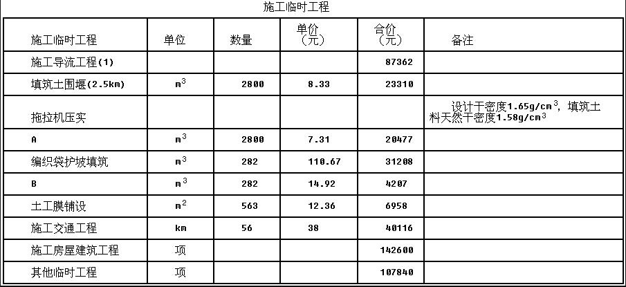 背景资料:某穿堤涵工程施工招标文件规定,开标永恒之塔图纸图片