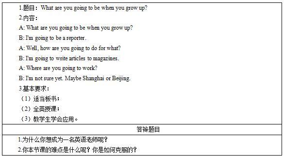 2017年5月初中初中资格证面试英语试讲及v初中溧阳对口华府教师图片